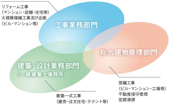 top1-left